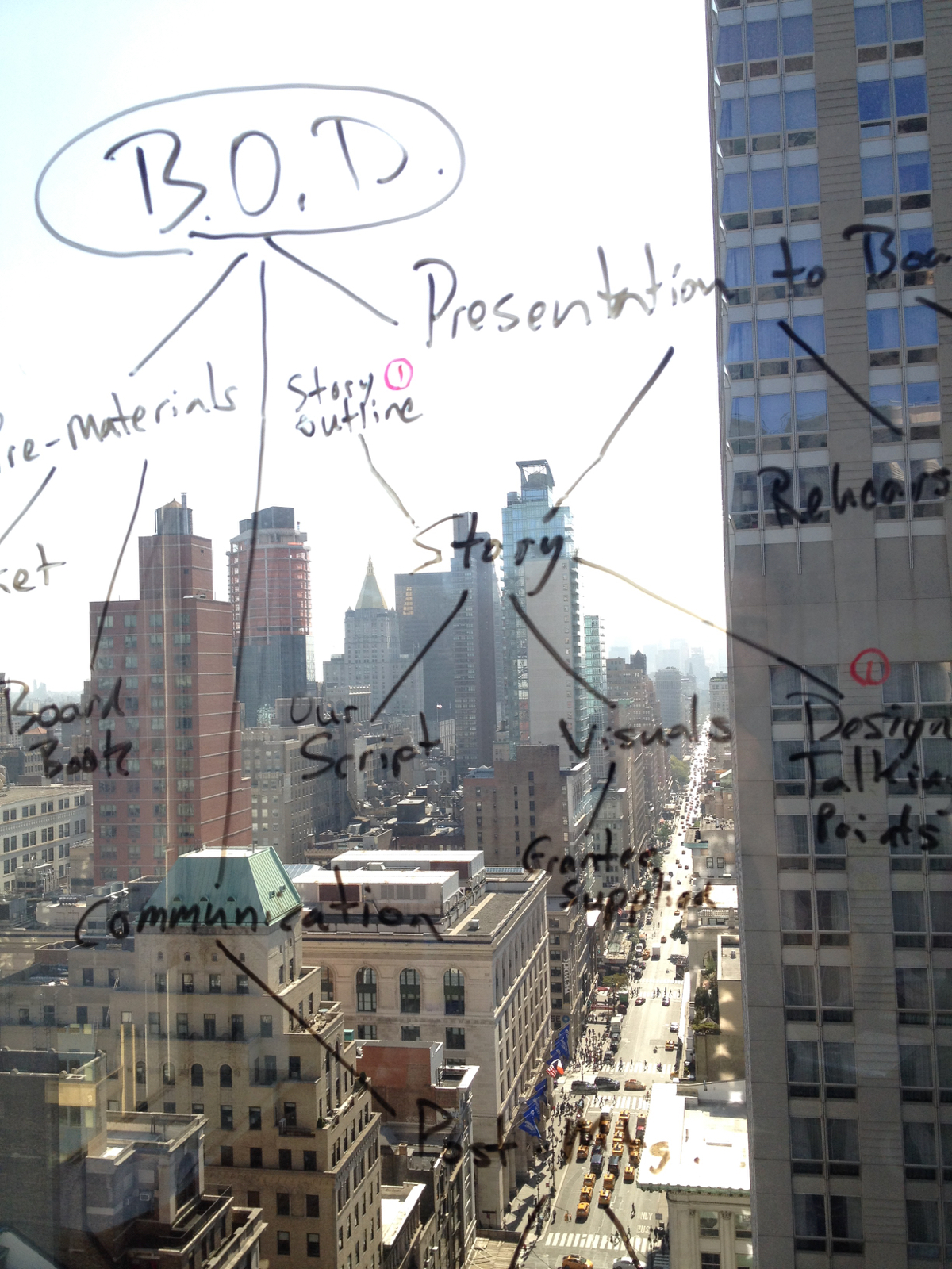 agile product management uses many tools to help visualize