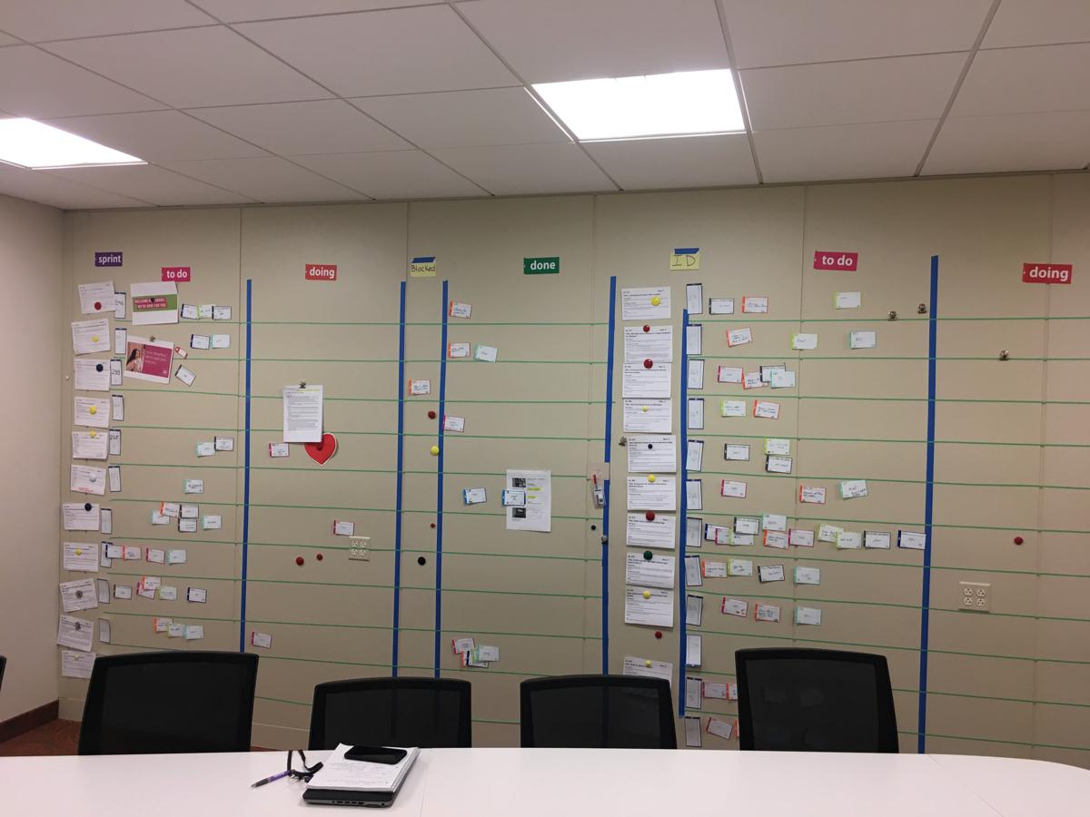 scrum task boards help keep teams on track and make work transparent