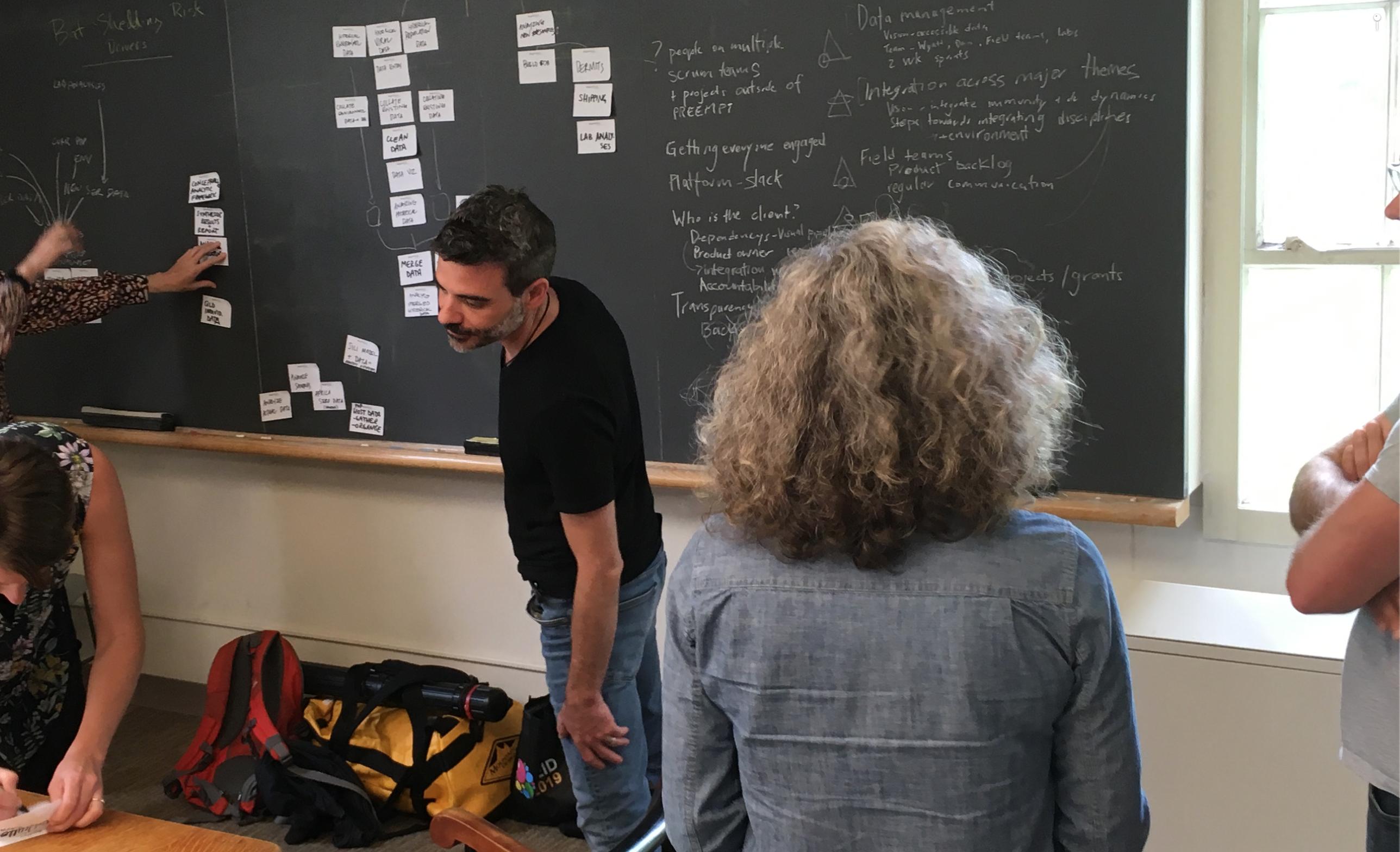 Pat Guariglia coaching the development of a product backlog